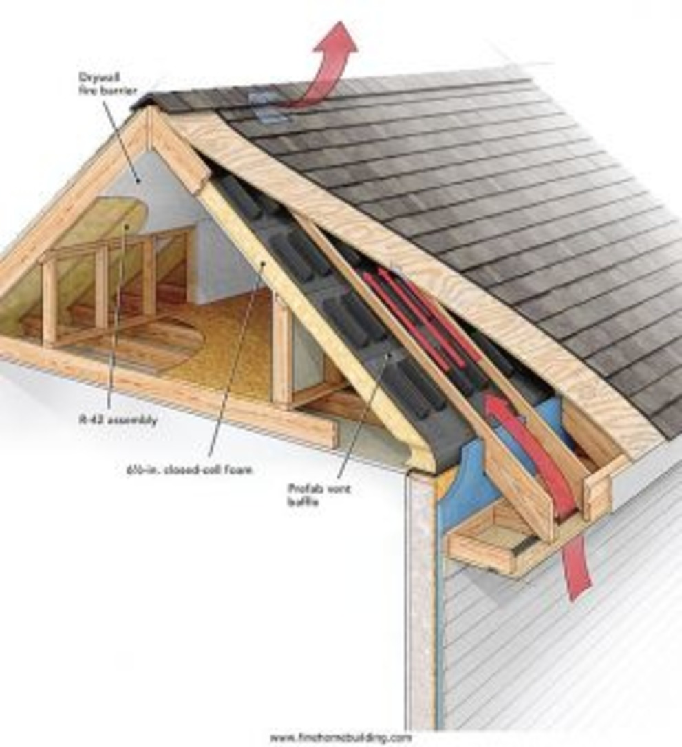 Does A Roof Need A Ridge Vent?