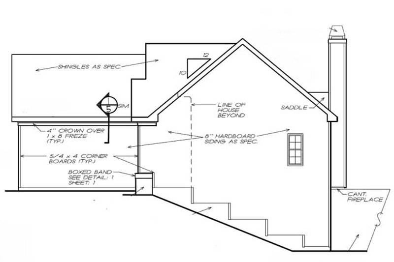 Ranch Exterior - Other Elevation Plan #927-450 - Houseplans.com