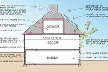 Craftsman Exterior - Front Elevation Plan #1029-62