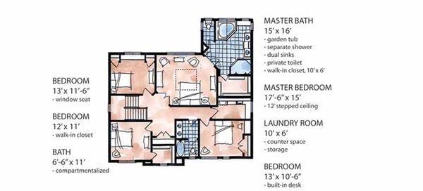Country Floor Plan - Upper Floor Plan Plan #320-1474