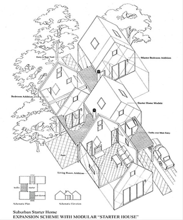 Cottage Floor Plan - Other Floor Plan Plan #511-1