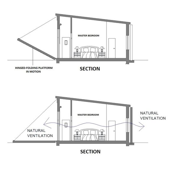 House Plan Design - Modern Floor Plan - Other Floor Plan #542-11
