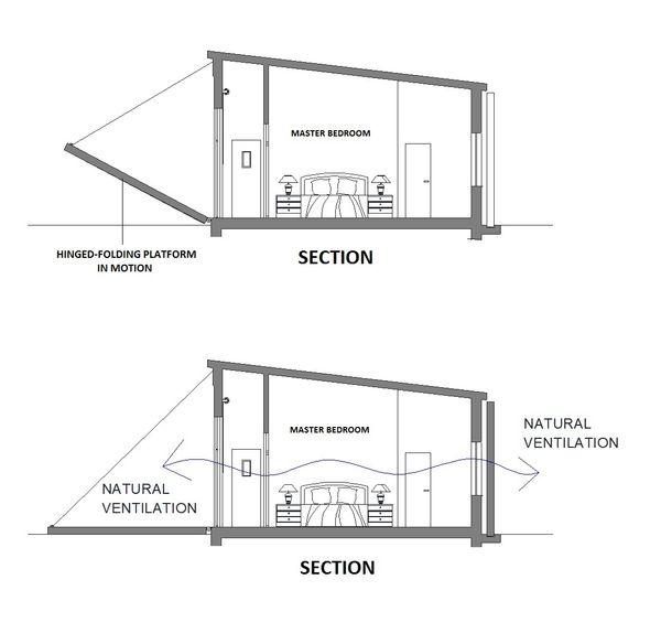 Modern Floor Plan - Other Floor Plan #542-11