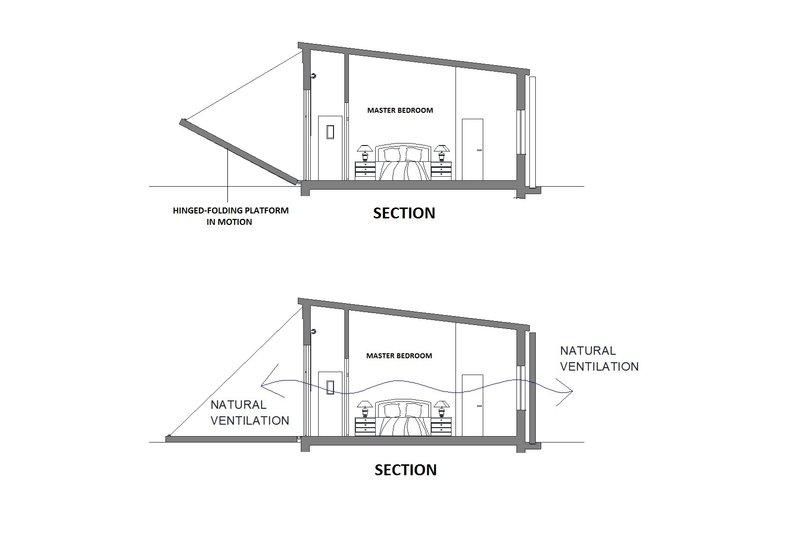 Modern Floor Plan - Other Floor Plan Plan #542-11