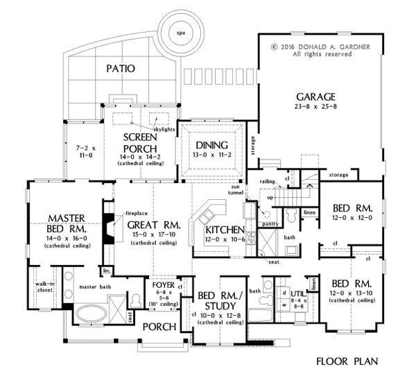 European Floor Plan - Main Floor Plan Plan #929-1041