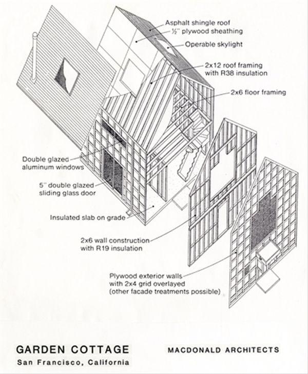 Cottage Floor Plan - Other Floor Plan Plan #511-2